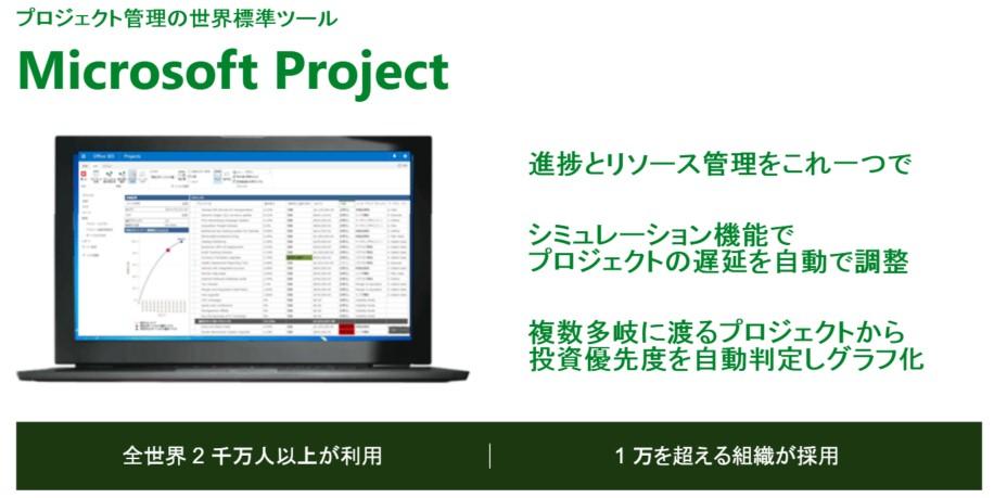 Project 2013/2016 価格