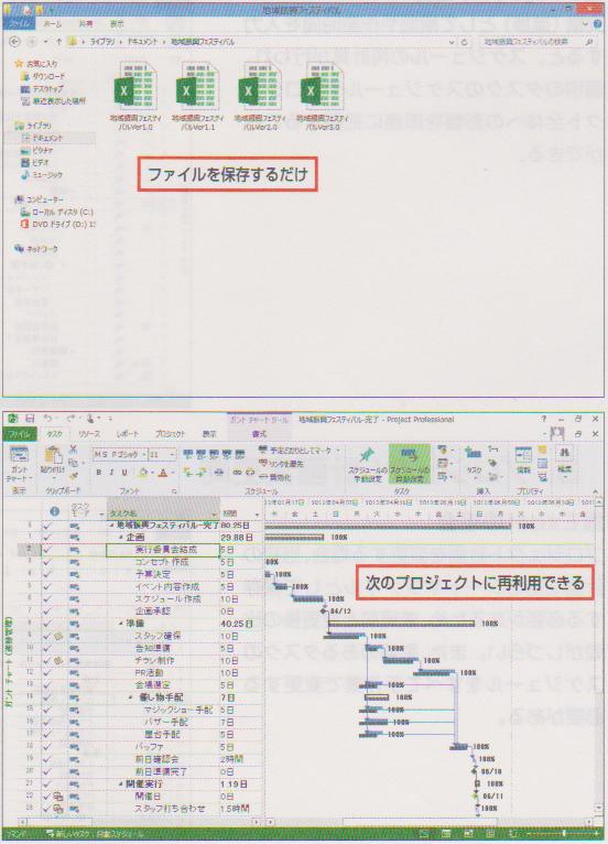 プロジェクト終了後-Excelの場合-Projectの場合